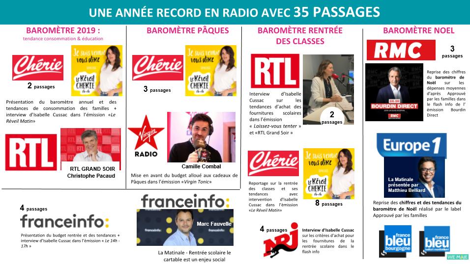 Radio APLF 2019