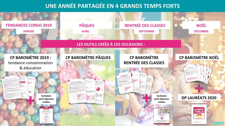 récapitulatif Retombées Presse 2019 APLF